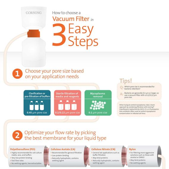 Filtration Infographic Thumbnail