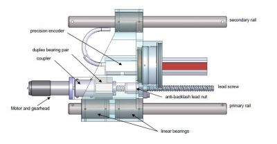Resources | Advanced Optics | Corning