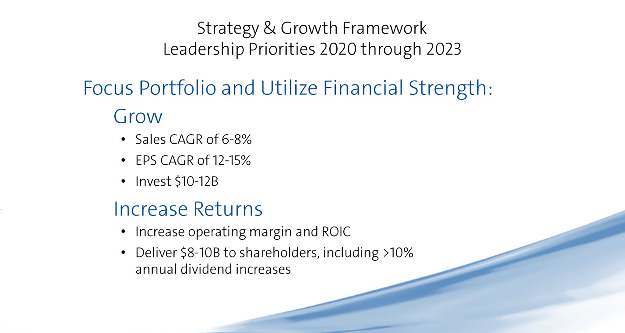Focused Portfolio Strategy